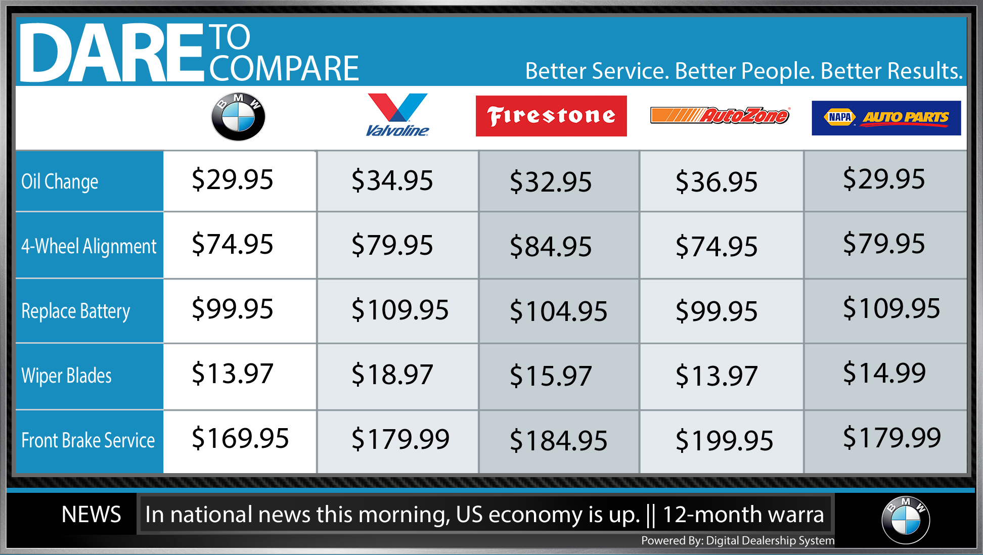 bmw dare to compare service menu